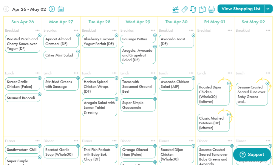 A calendar of meals for each day of the week